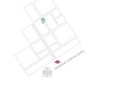Mapa ubicación Clínica Dental El Ávila